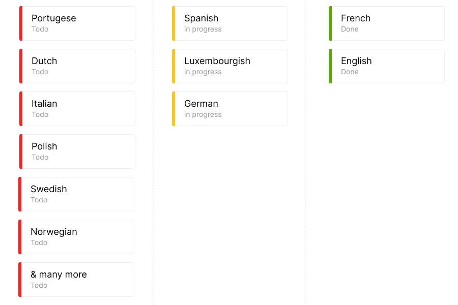 Translations status